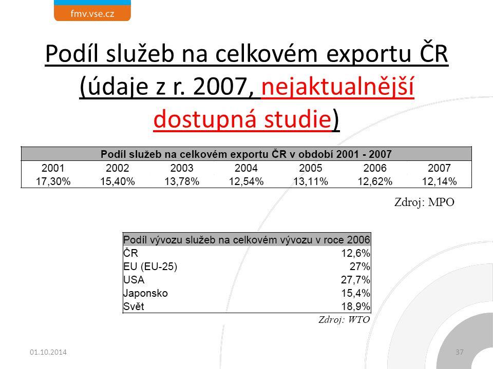 Podíl služeb na celkovém exportu ČR (údaje z r