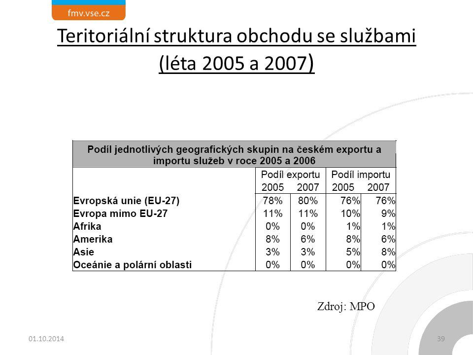 Teritoriální struktura obchodu se službami (léta 2005 a 2007)
