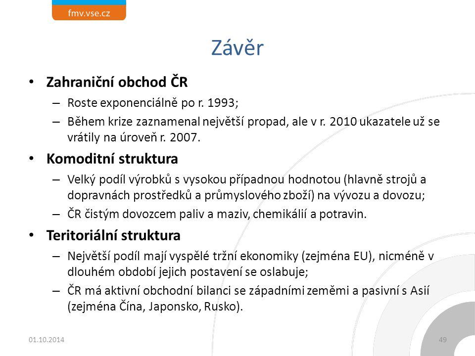 Závěr Zahraniční obchod ČR Komoditní struktura Teritoriální struktura