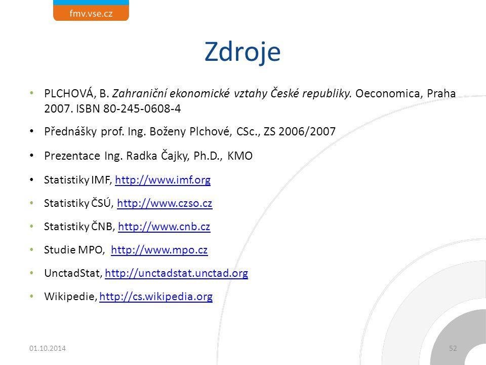 Zdroje PLCHOVÁ, B. Zahraniční ekonomické vztahy České republiky. Oeconomica, Praha 2007. ISBN 80-245-0608-4.