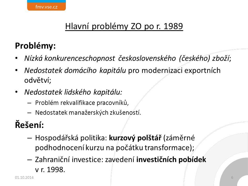 Hlavní problémy ZO po r. 1989 Problémy: Řešení: