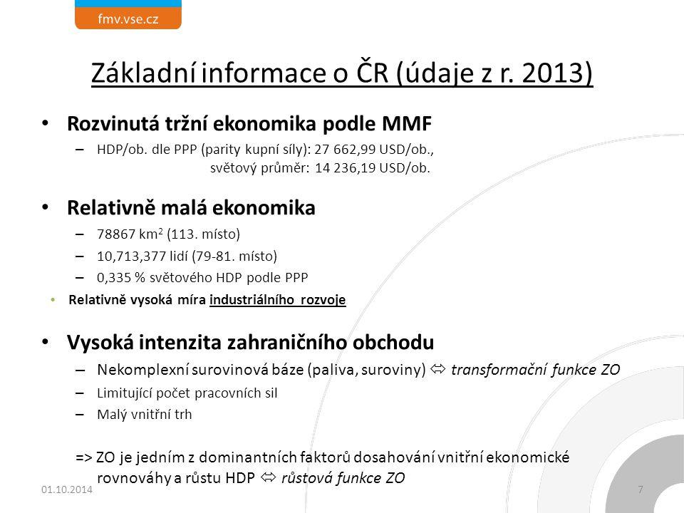 Základní informace o ČR (údaje z r. 2013)