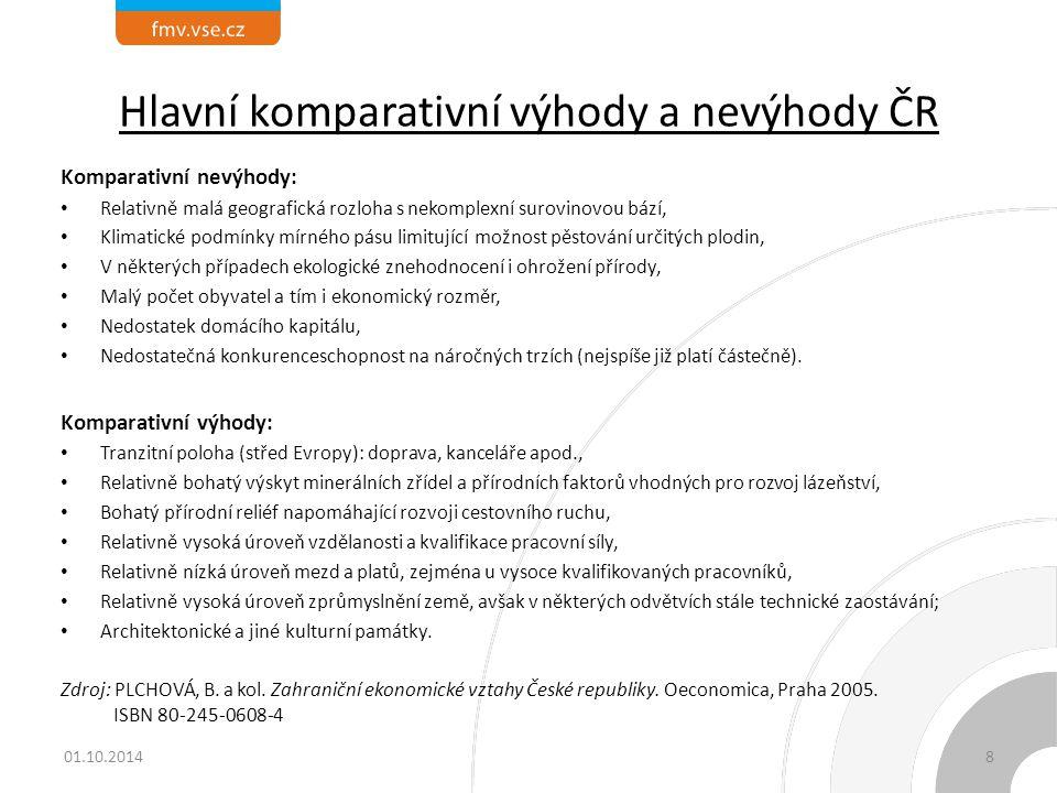 Hlavní komparativní výhody a nevýhody ČR