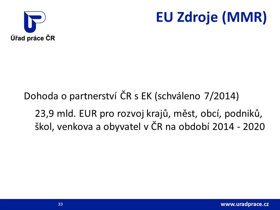 EU Zdroje (MMR)