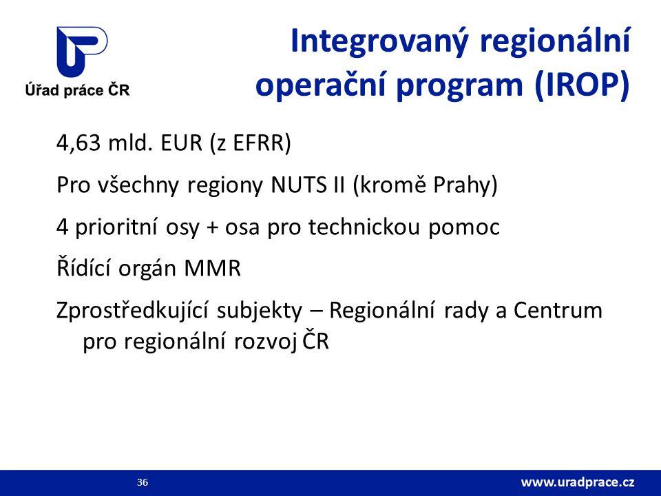 Integrovaný regionální operační program (IROP)