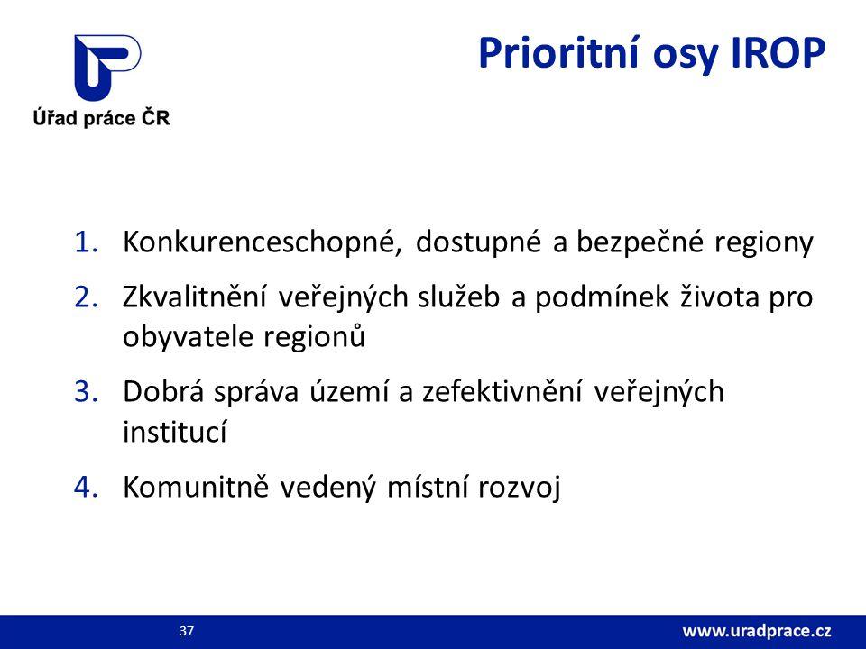 Prioritní osy IROP Konkurenceschopné, dostupné a bezpečné regiony
