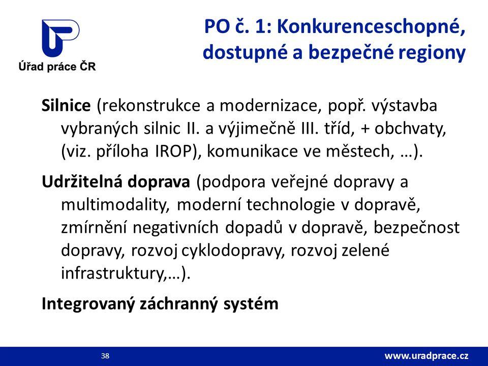PO č. 1: Konkurenceschopné, dostupné a bezpečné regiony