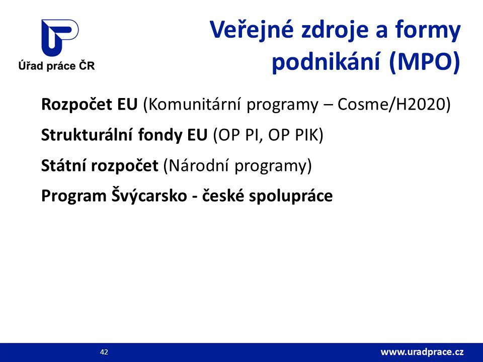 Veřejné zdroje a formy podnikání (MPO)