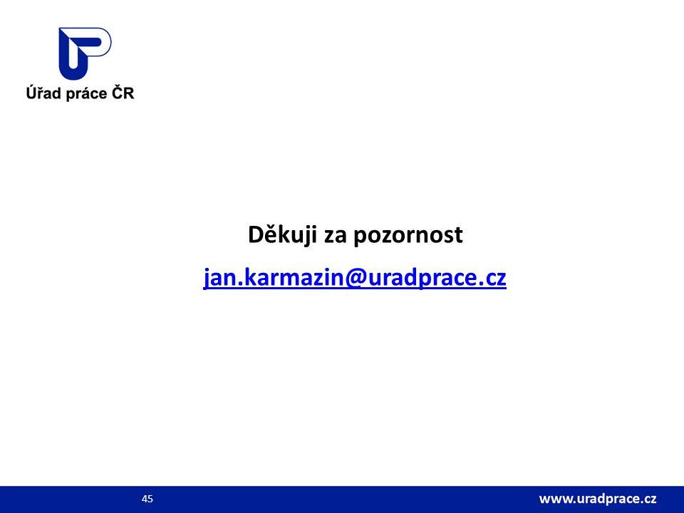 Děkuji za pozornost jan.karmazin@uradprace.cz