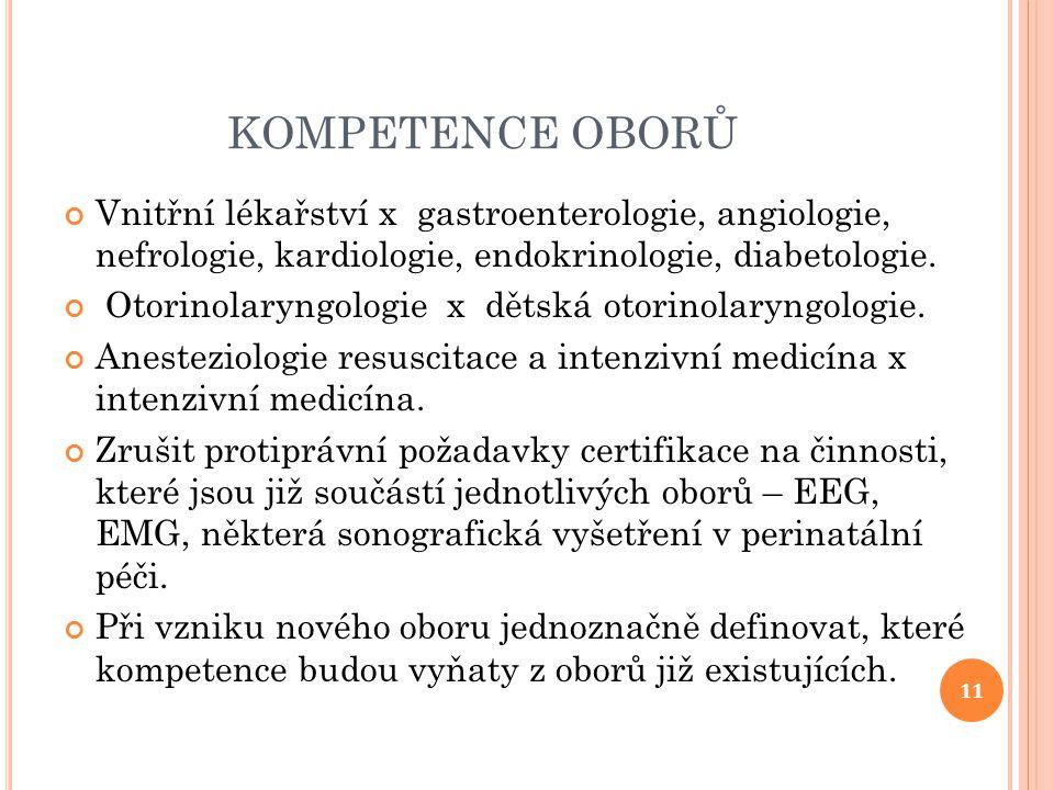 KOMPETENCE OBORŮ Vnitřní lékařství x gastroenterologie, angiologie, nefrologie, kardiologie, endokrinologie, diabetologie.