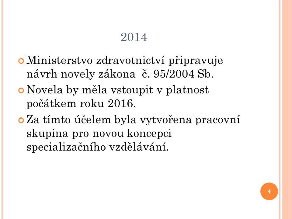 2014 Ministerstvo zdravotnictví připravuje návrh novely zákona č. 95/2004 Sb. Novela by měla vstoupit v platnost počátkem roku 2016.