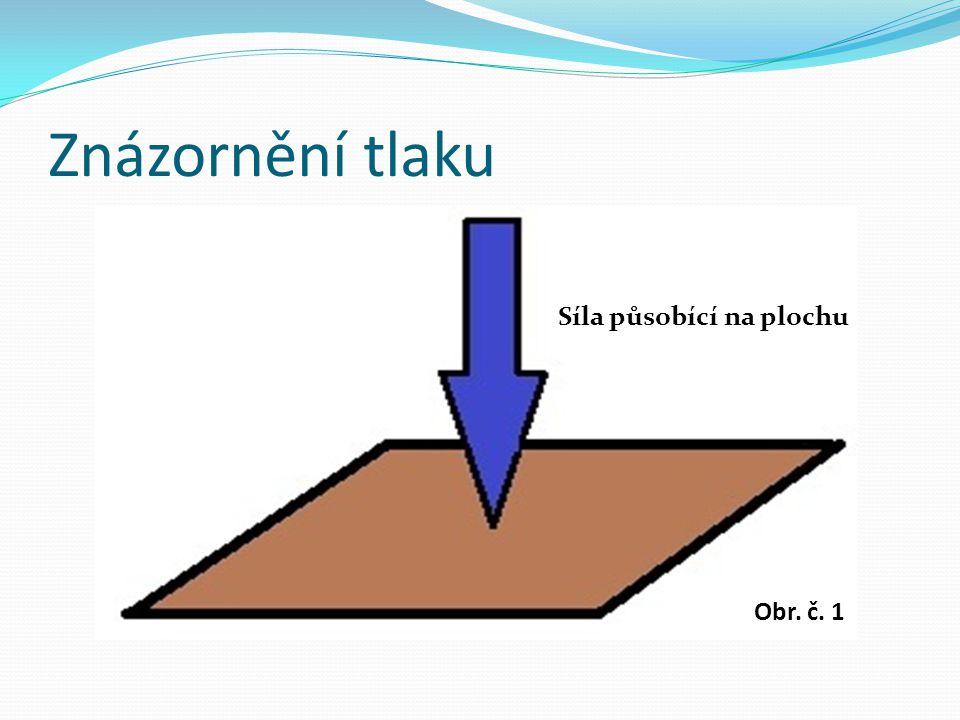 Znázornění tlaku Síla působící na plochu Obr. č. 1