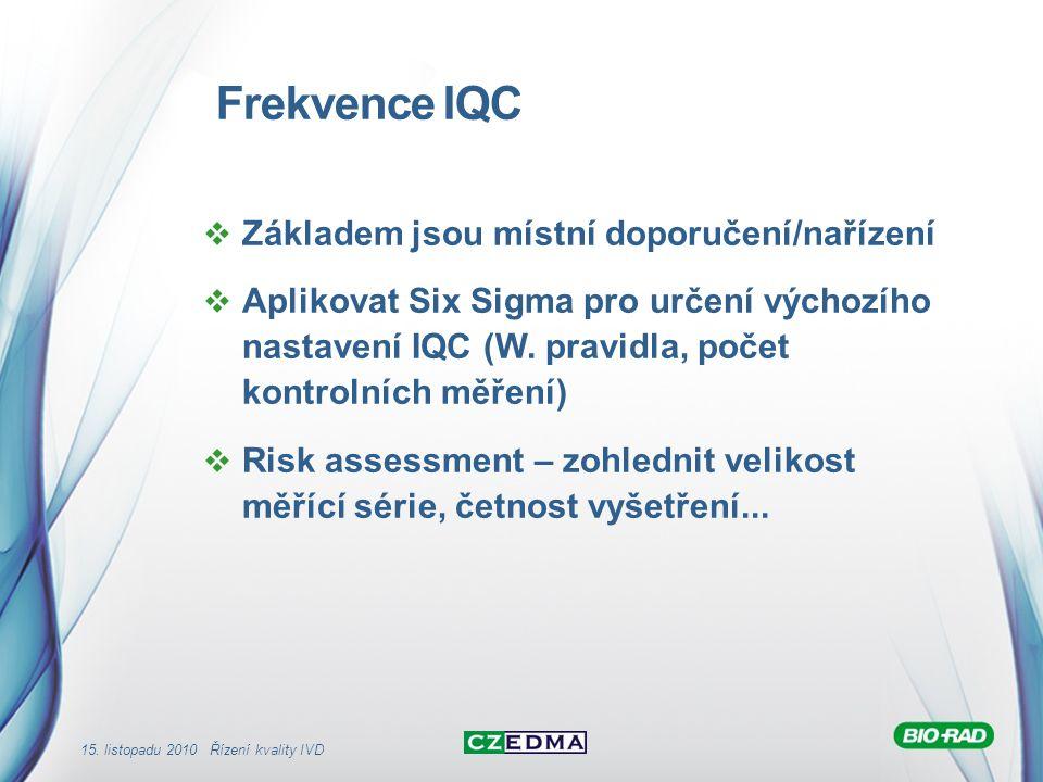 Frekvence IQC Základem jsou místní doporučení/nařízení