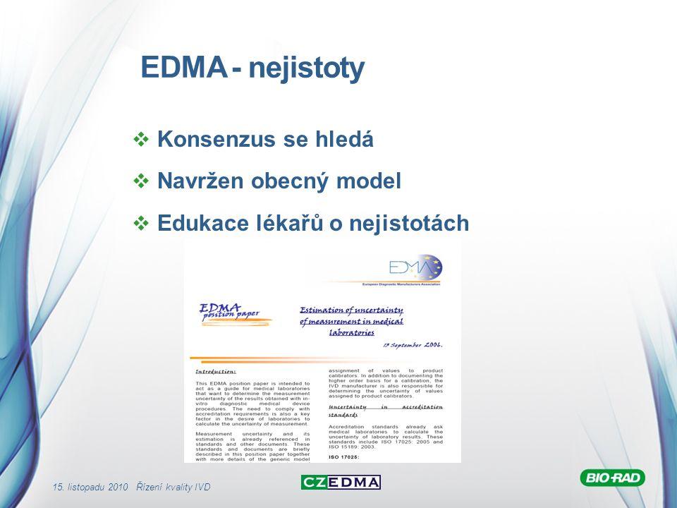 EDMA - nejistoty Konsenzus se hledá Navržen obecný model