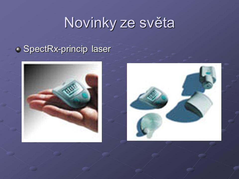 Novinky ze světa SpectRx-princip laser