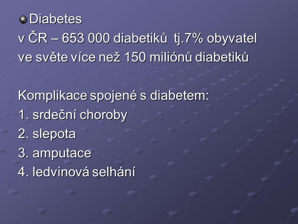 Diabetes v ČR – 653 000 diabetiků tj.7% obyvatel. ve světe více než 150 miliónů diabetiků. Komplikace spojené s diabetem: