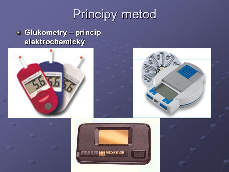 Principy metod Glukometry – princip elektrochemický