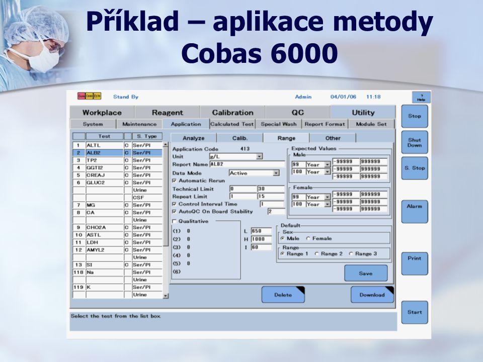 Příklad – aplikace metody Cobas 6000