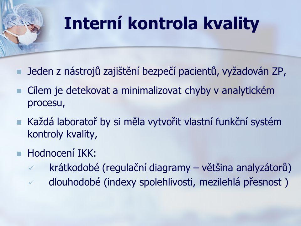 Interní kontrola kvality