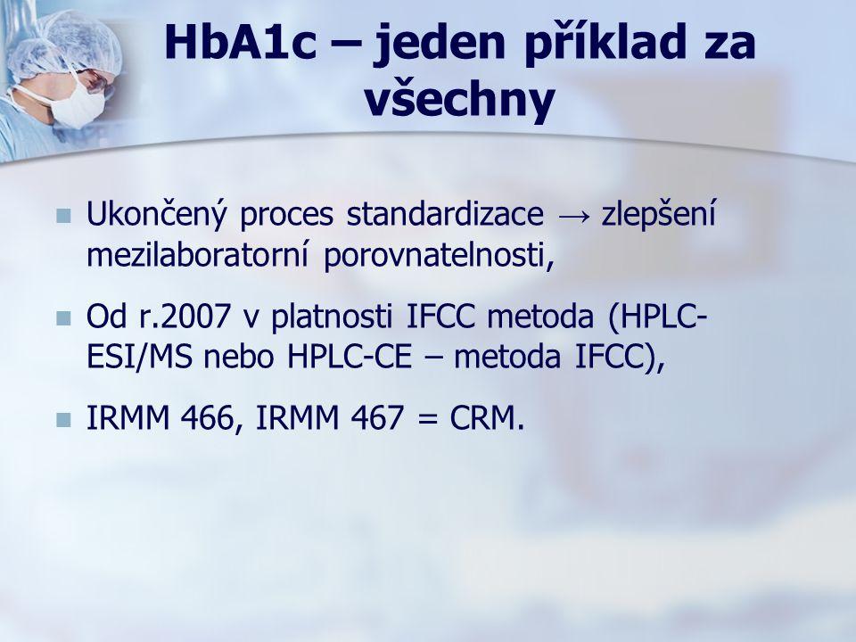 HbA1c – jeden příklad za všechny