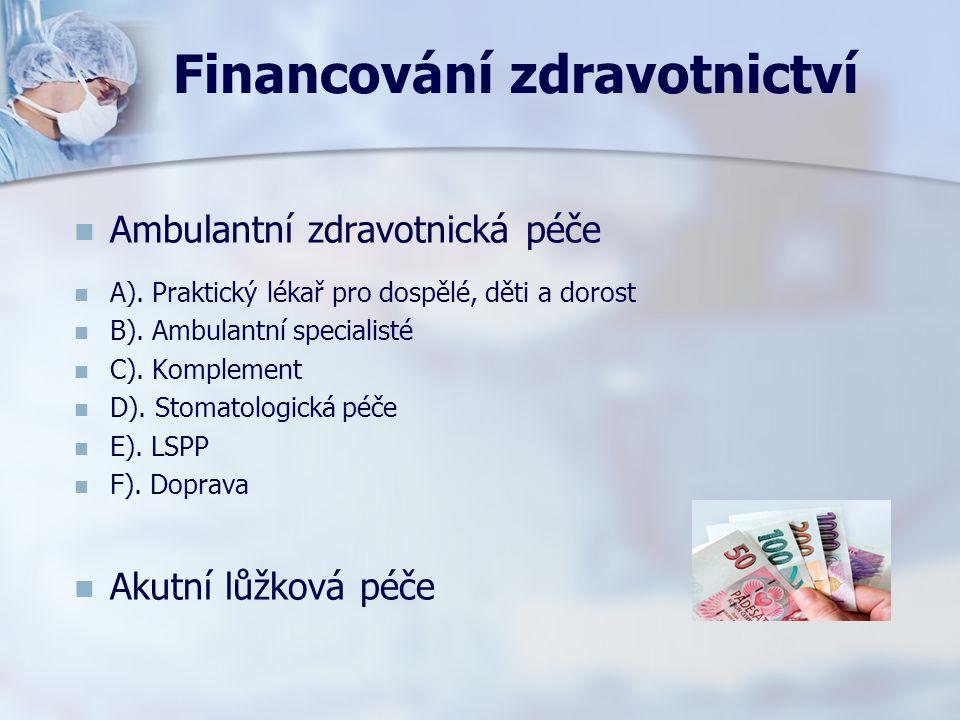 Financování zdravotnictví