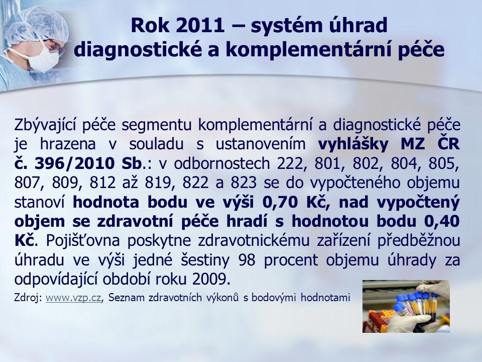 Rok 2011 – systém úhrad diagnostické a komplementární péče