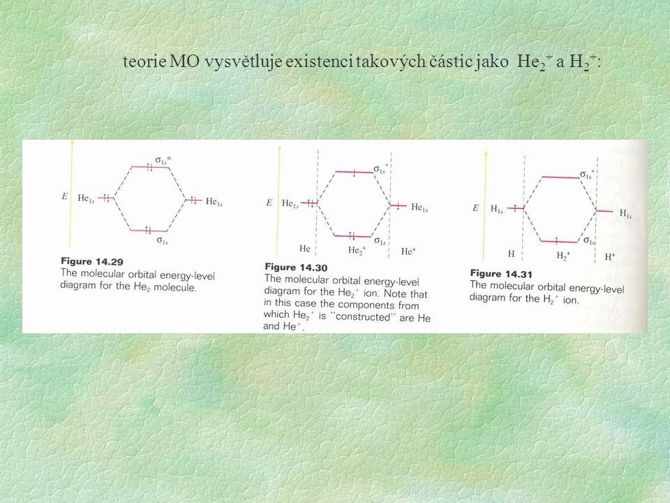 teorie MO vysvětluje existenci takových částic jako He2+ a H2+: