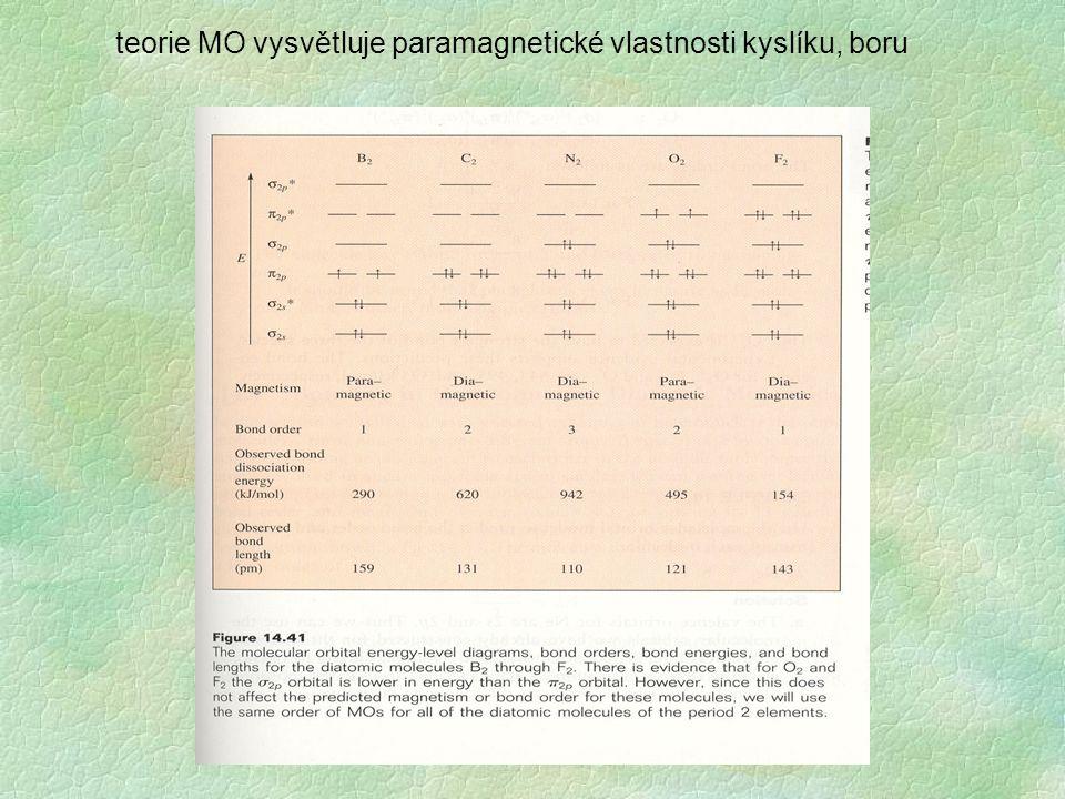 teorie MO vysvětluje paramagnetické vlastnosti kyslíku, boru