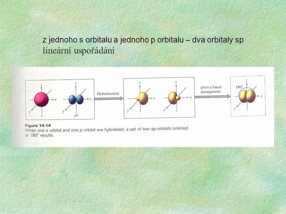 z jednoho s orbitalu a jednoho p orbitalu – dva orbitaly sp