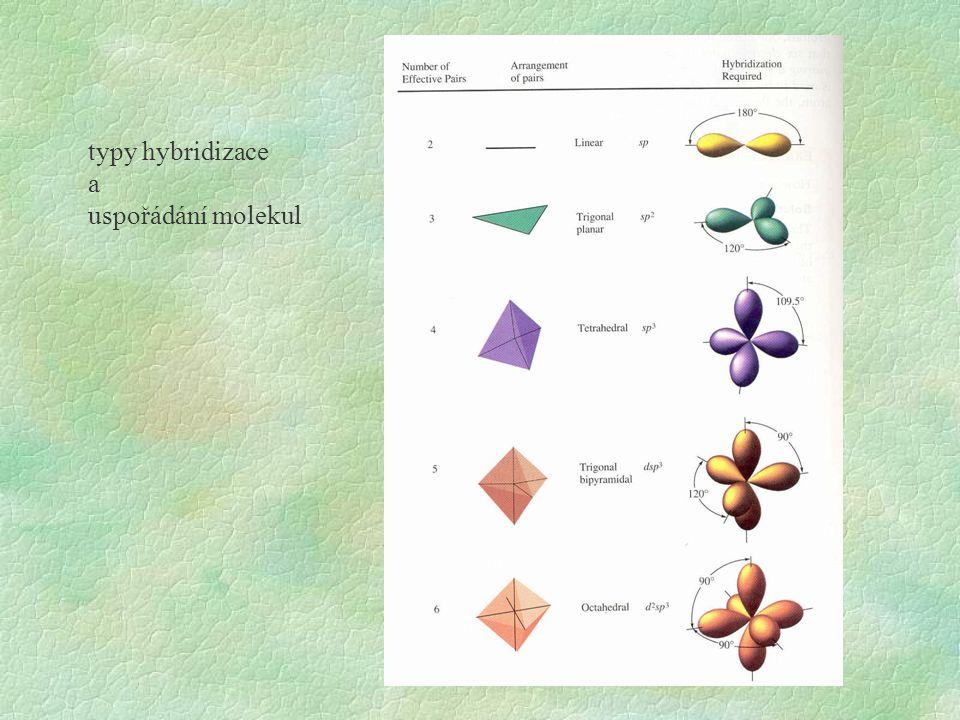 typy hybridizace a uspořádání molekul