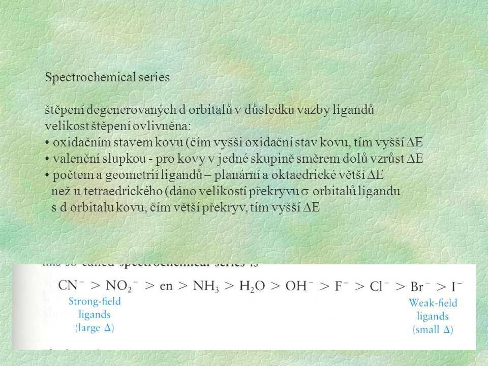 Spectrochemical series