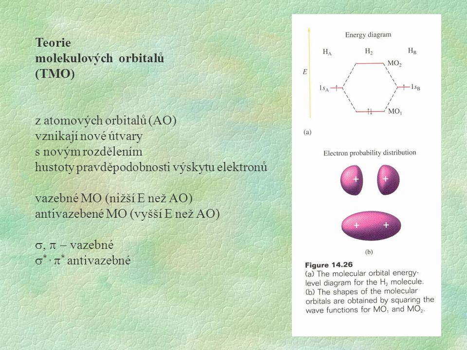 Teorie molekulových orbitalů. (TMO) z atomových orbitalů (AO) vznikají nové útvary. s novým rozdělením.