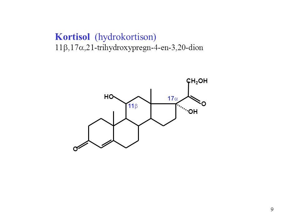 Kortisol (hydrokortison)