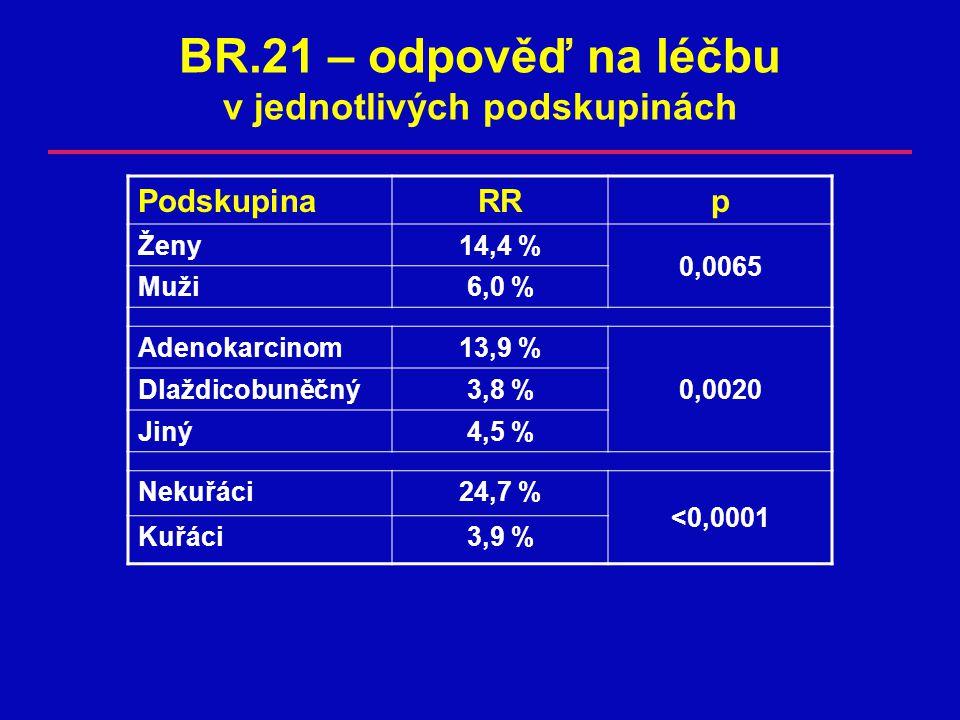 BR.21 – odpověď na léčbu v jednotlivých podskupinách