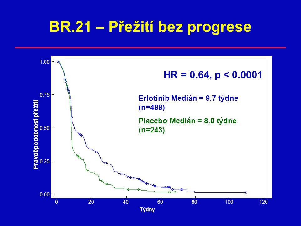 BR.21 – Přežití bez progrese