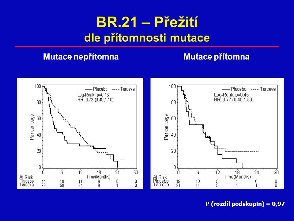 BR.21 – Přežití dle přítomnosti mutace