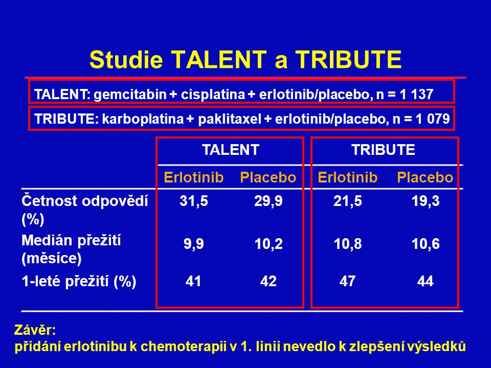Studie TALENT a TRIBUTE