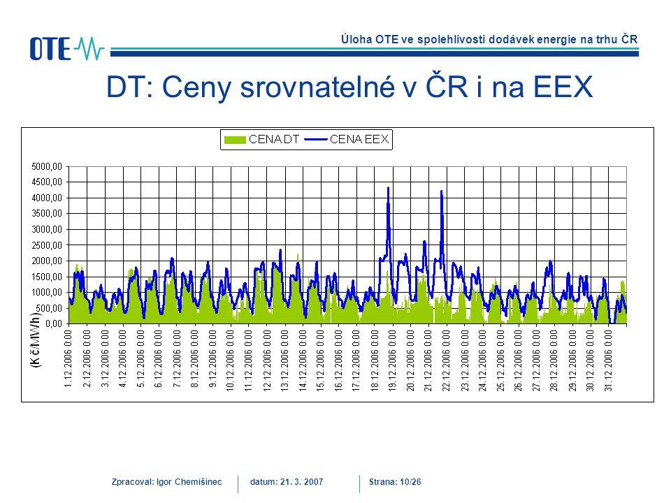 DT: Ceny srovnatelné v ČR i na EEX