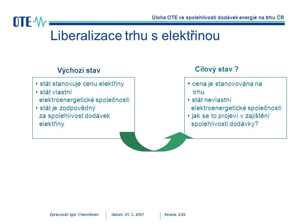 Liberalizace trhu s elektřinou