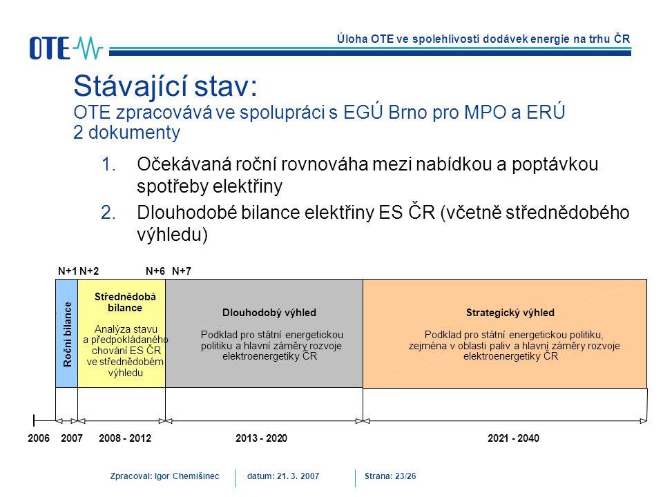 Stávající stav: OTE zpracovává ve spolupráci s EGÚ Brno pro MPO a ERÚ 2 dokumenty