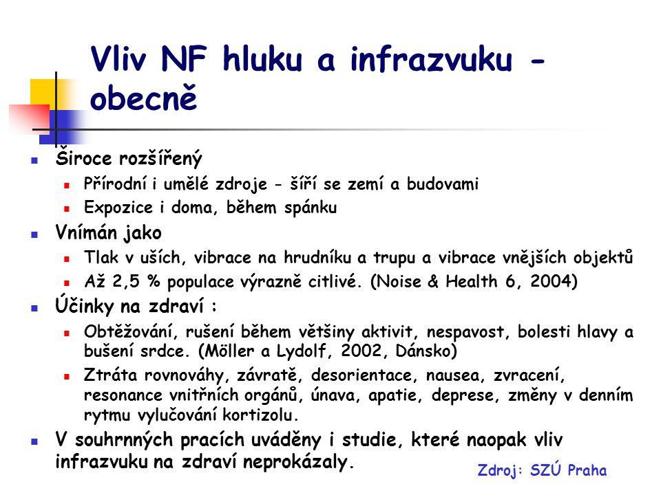 Vliv NF hluku a infrazvuku - obecně