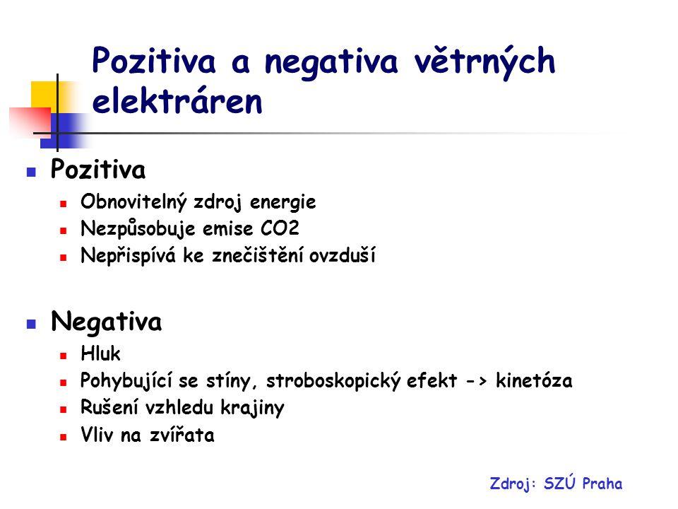 Pozitiva a negativa větrných elektráren