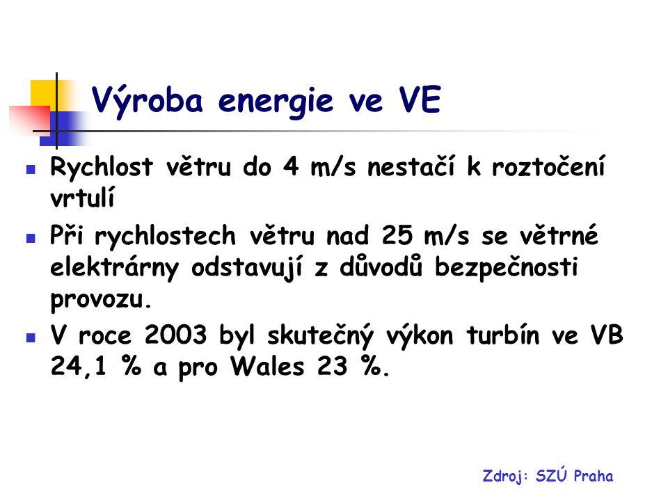 Výroba energie ve VE Rychlost větru do 4 m/s nestačí k roztočení vrtulí.