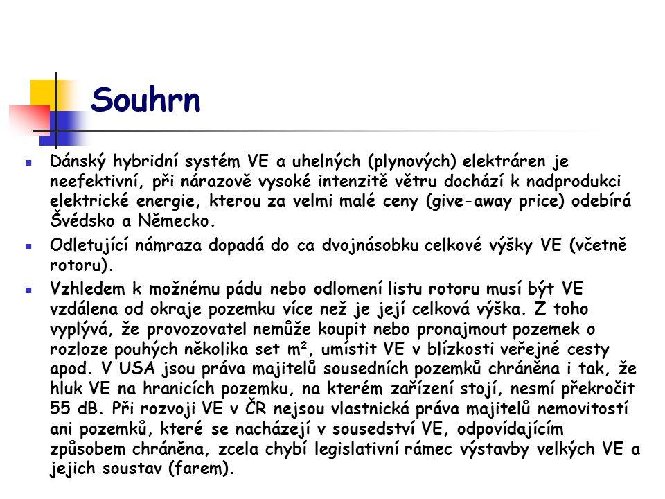 Souhrn