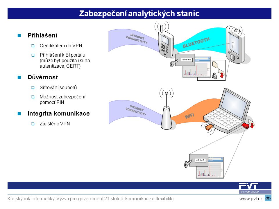Zabezpečení analytických stanic