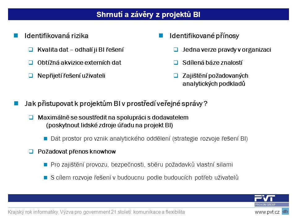 Shrnutí a závěry z projektů BI
