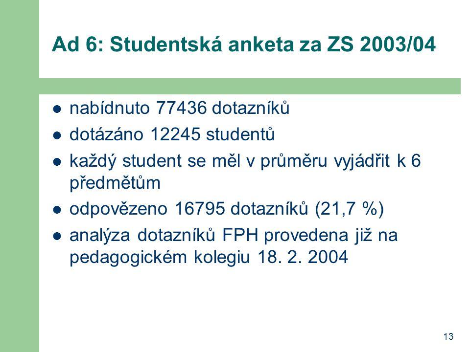 Ad 6: Studentská anketa za ZS 2003/04