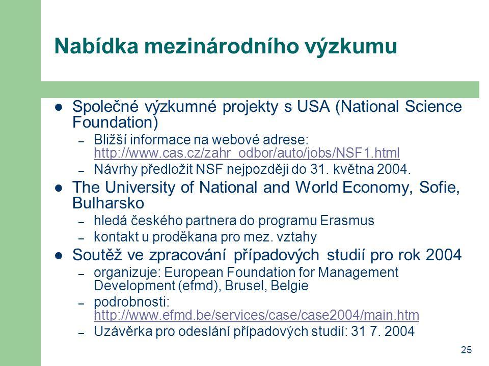 Nabídka mezinárodního výzkumu
