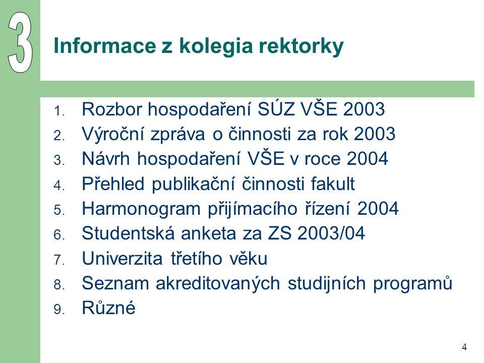 Informace z kolegia rektorky