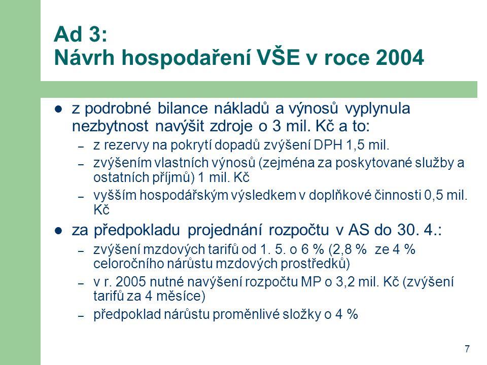 Ad 3: Návrh hospodaření VŠE v roce 2004